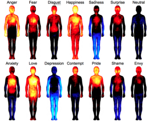 Mapping our Emotions