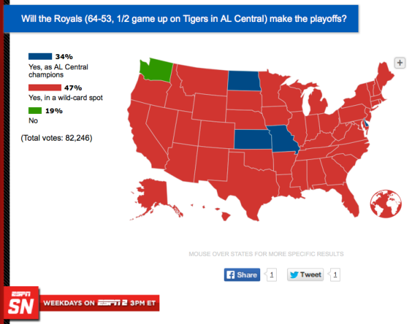 Royals Playoff Vote